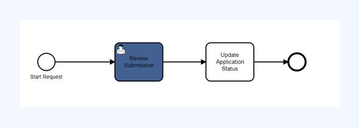 formsflow.ai version 3